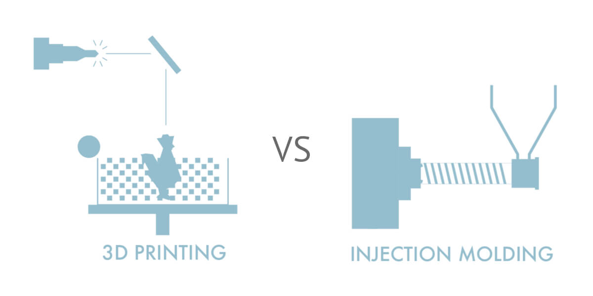 Injection molding vs 3D printing