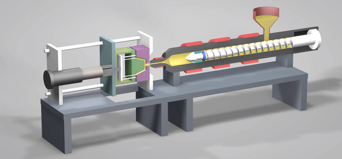 Injection Molding Overview