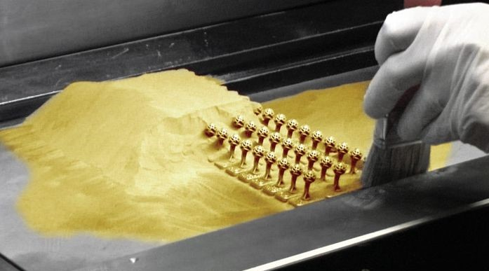 3D Printing Industry Outlook (2019 Overview)